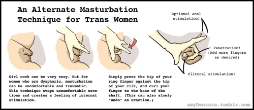 Masturbation tip and pic