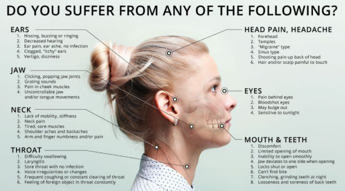 best of Headache and Facial numbness