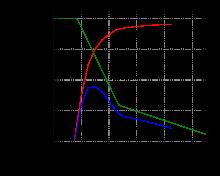 Lava reccomend Uv penetration in material